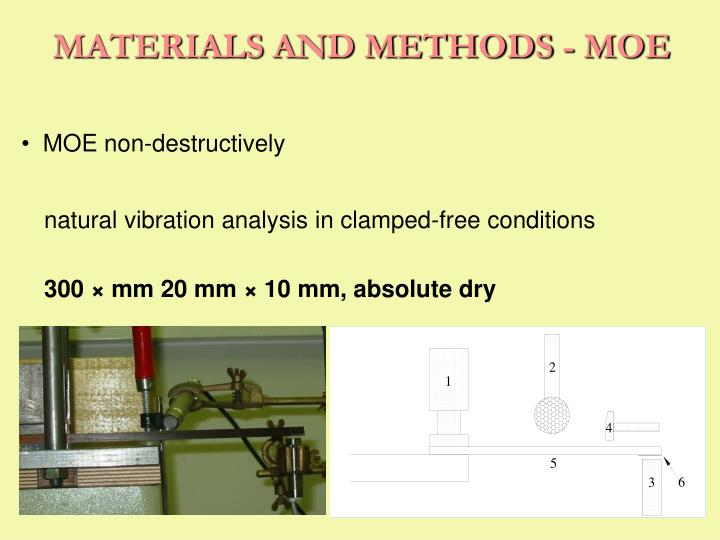 MATERIALS AND METHODS - MOE