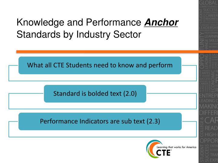 Knowledge and Performance