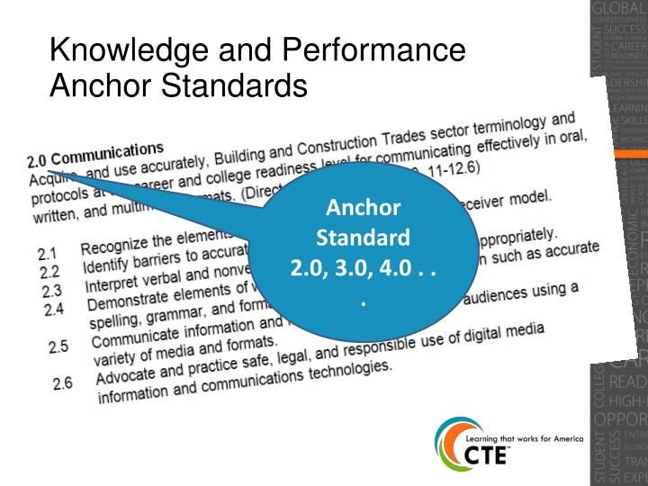 Knowledge and Performance Anchor Standards