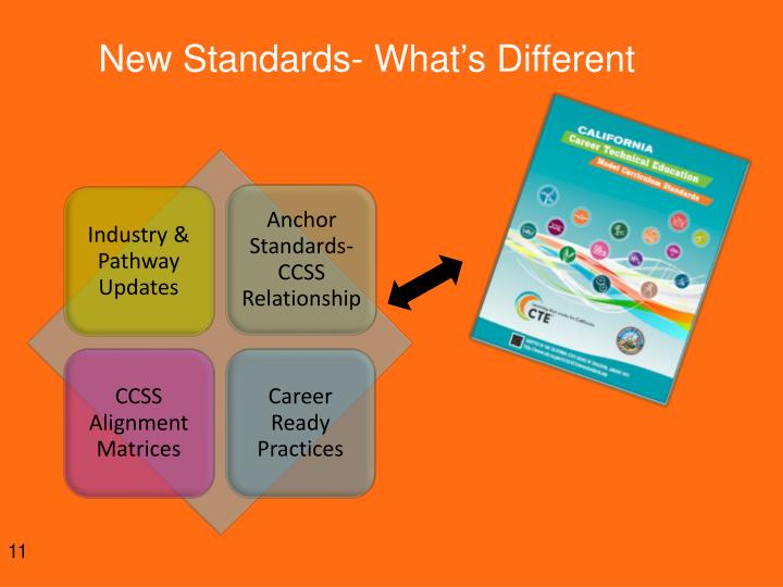 New Standards- What