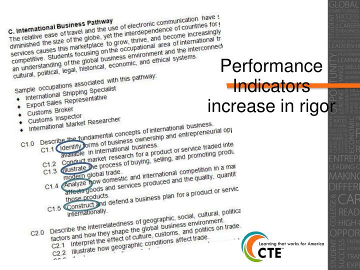 Performance Indicators increase in rigor