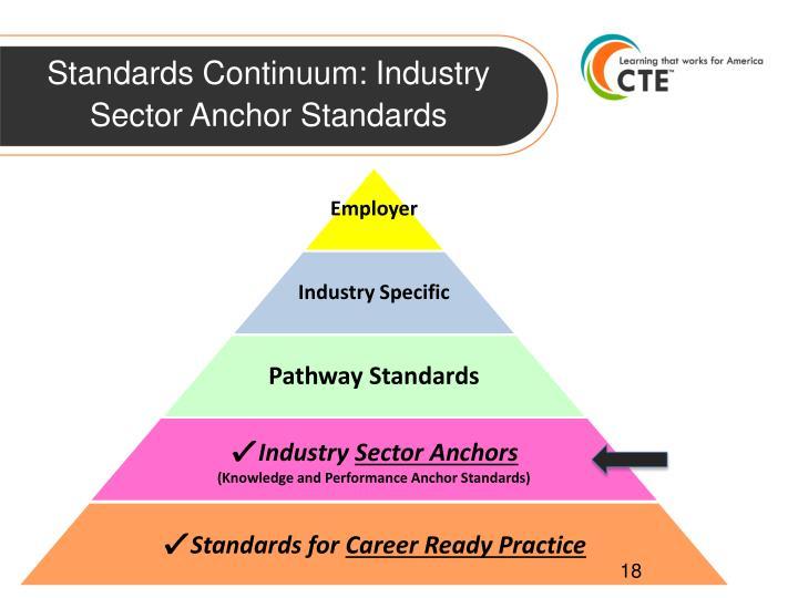 Standards Continuum: