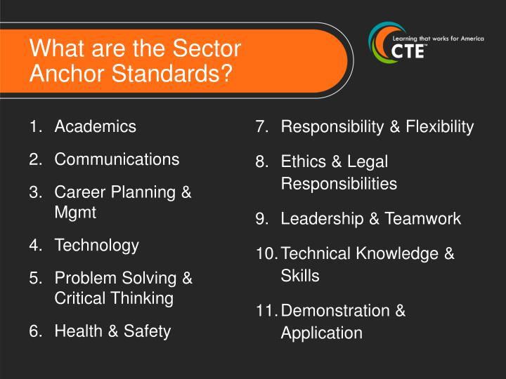 What are the Sector