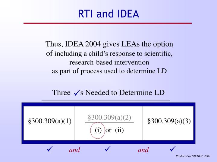RTI and IDEA