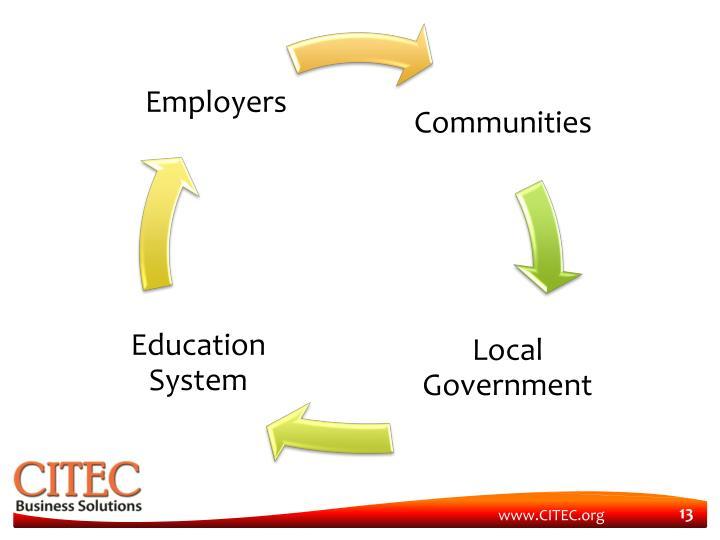 www.CITEC.org