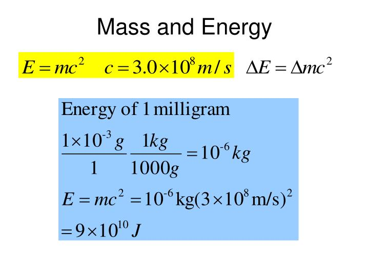 Mass and Energy