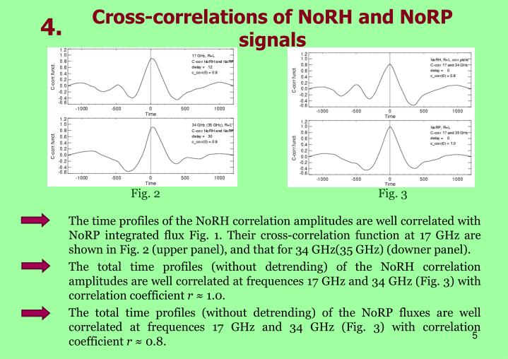 Cross-correlations of NoRH and NoRP signals