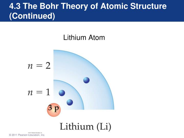 4.3 The Bohr Theory of Atomic Structure (Continued)