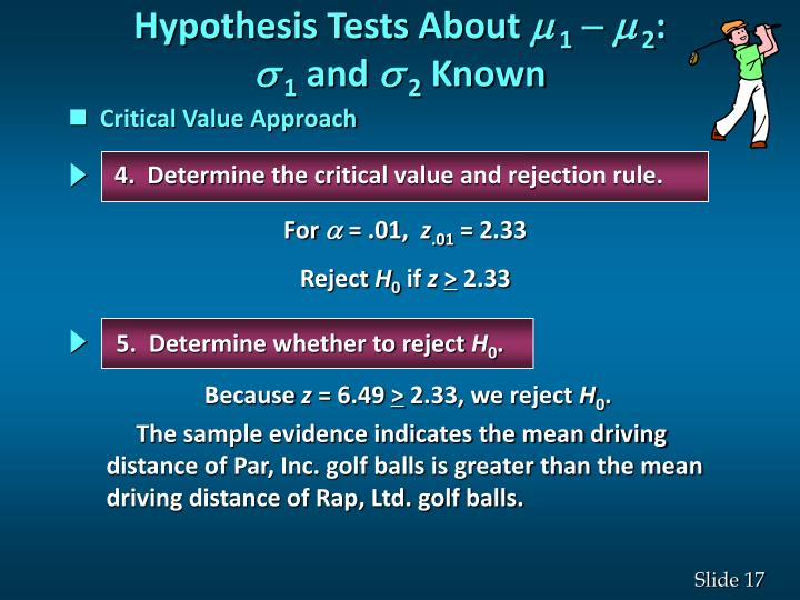 Hypothesis Tests About