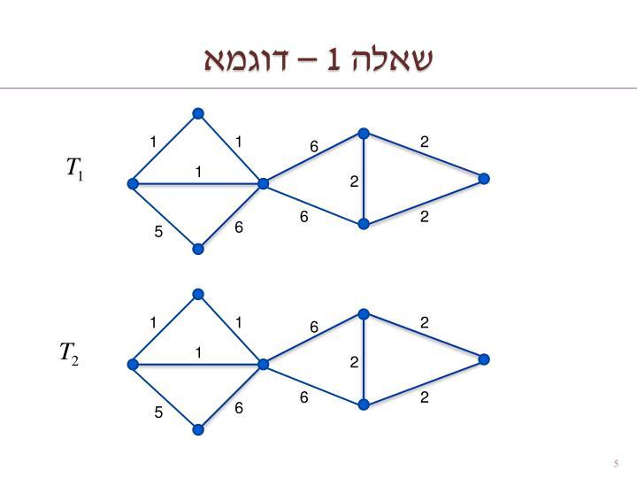 שאלה 1 – דוגמא
