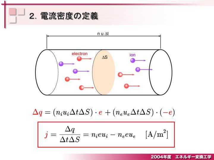 2.電流密度の定義