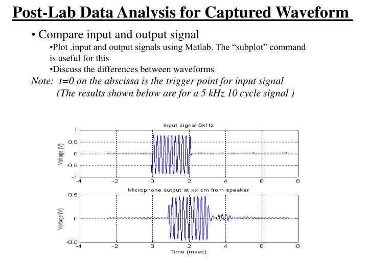 Post-Lab Data Analysis for Captured Waveform