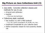 big picture on java collections unit 3