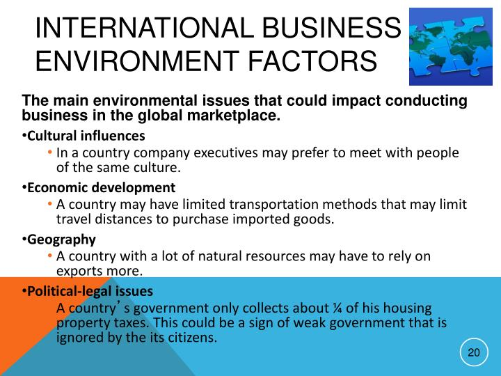 International Business Environment Factors
