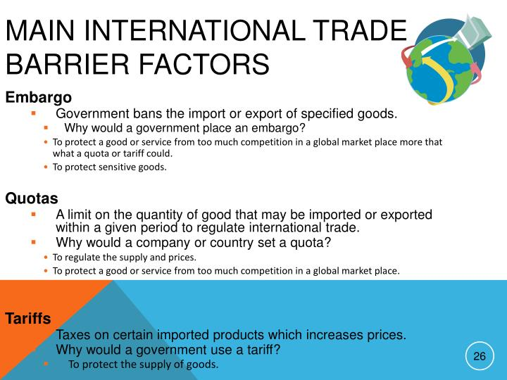 Main International Trade
