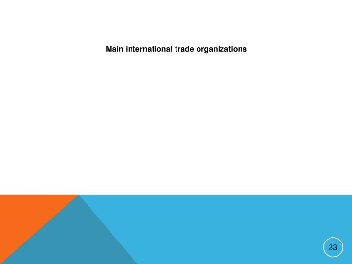 Main international trade organizations