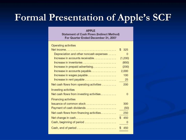 Formal Presentation of Apple's SCF