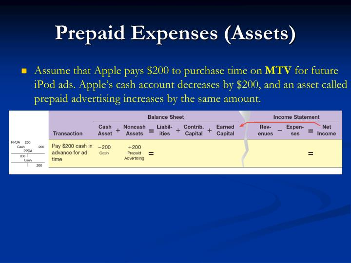 Prepaid Expenses (Assets)