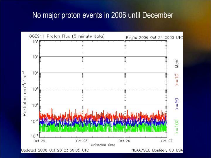 No major proton events in 2006 until December