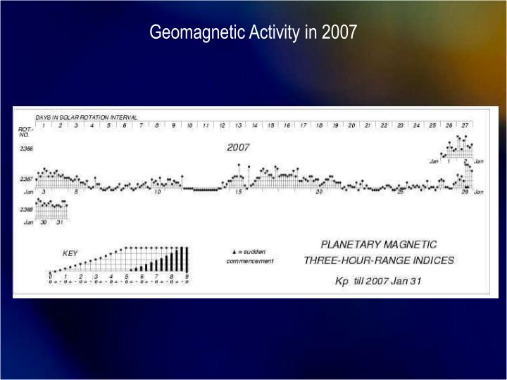 Geomagnetic Activity in 2007