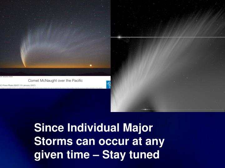Since Individual Major Storms can occur at any given time – Stay tuned