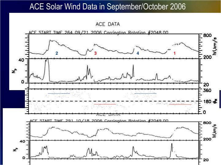 ACE Solar Wind Data in September/October 2006