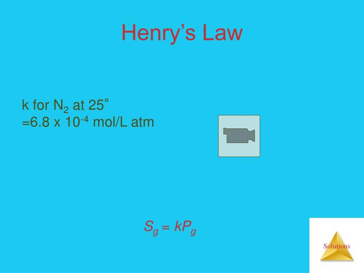 Henry's Law