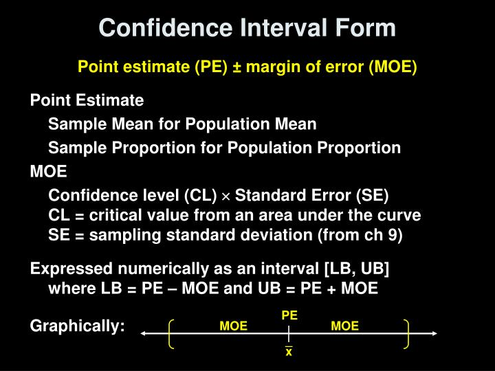 Confidence Interval Form