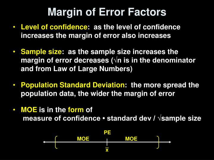 Margin of Error Factors