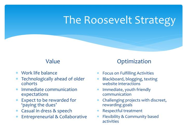 The Roosevelt Strategy