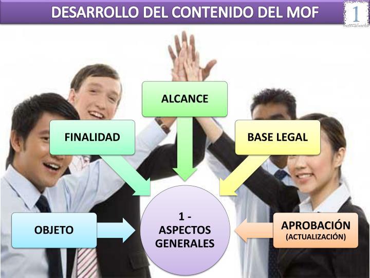 DESARROLLO DEL CONTENIDO DEL MOF