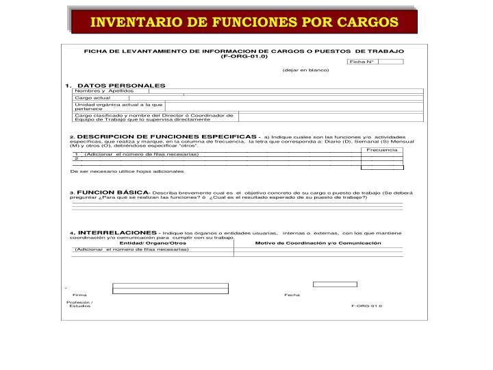 INVENTARIO DE FUNCIONES POR CARGOS