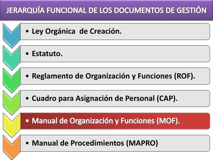 JERARQUÍA FUNCIONAL DE LOS DOCUMENTOS DE GESTIÓN