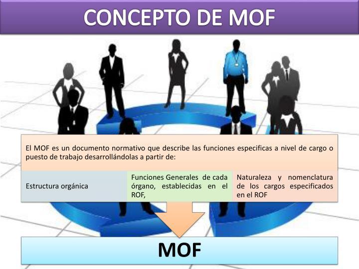 CONCEPTO DE MOF