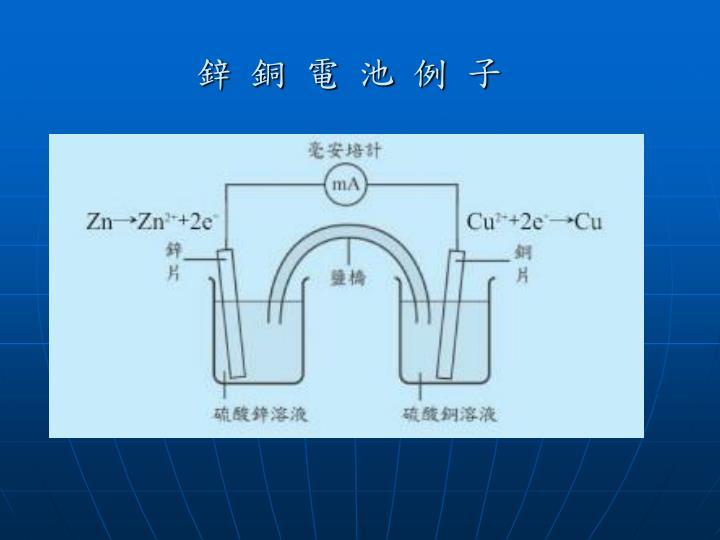 鋅 銅 電 池 例 子