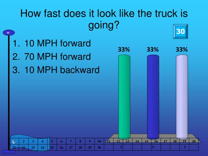 How fast does it look like the truck is going?