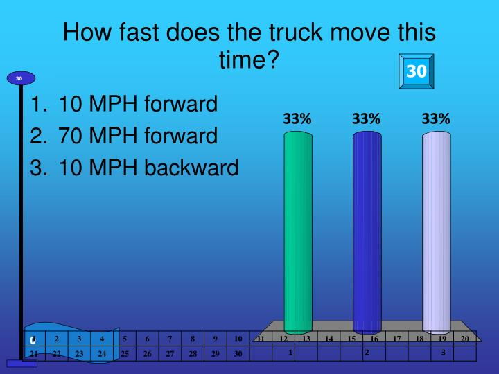 How fast does the truck move this time?