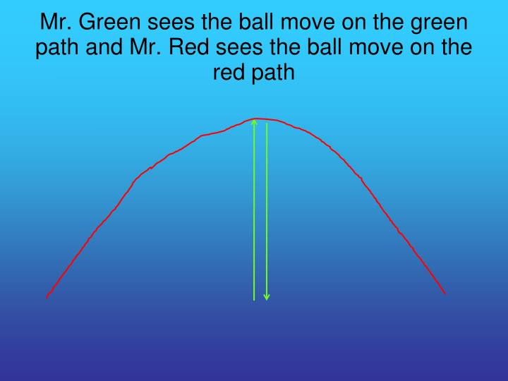 Mr. Green sees the ball move on the green path and Mr. Red sees the ball move on the red path
