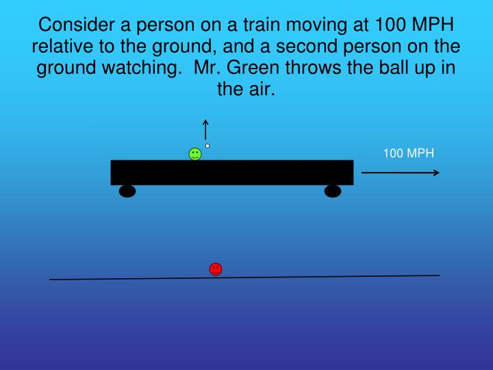 Consider a person on a train moving at 100 MPH relative to the ground, and a second person on the ground watching.  Mr. Green throws the ball up in the air.