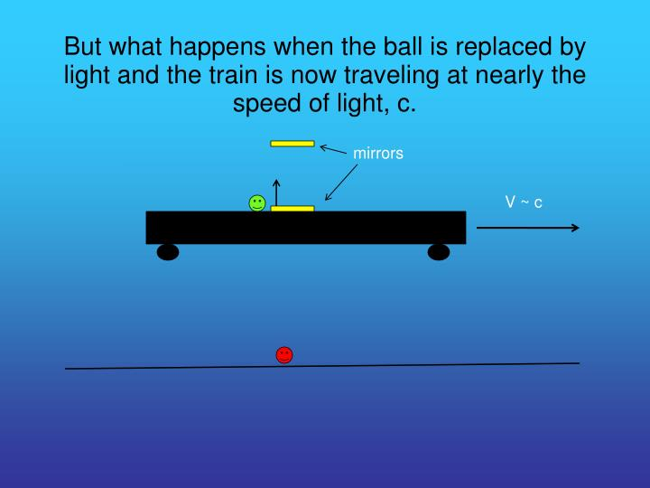 But what happens when the ball is replaced by light and the train is now traveling at nearly the speed of light, c.