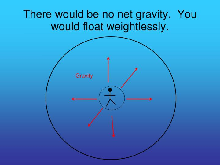 There would be no net gravity.  You would float weightlessly.