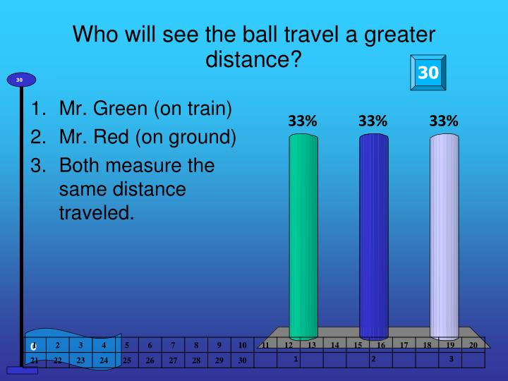 Who will see the ball travel a greater distance?