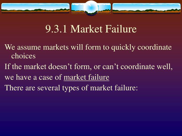 9.3.1 Market Failure