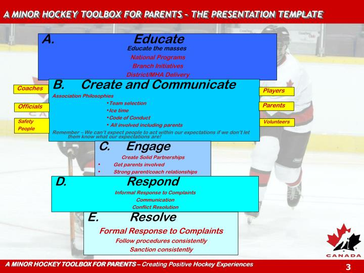 A minor hockey toolbox for parents the presentation template2