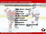 a minor hockey toolbox for parents the presentation template8
