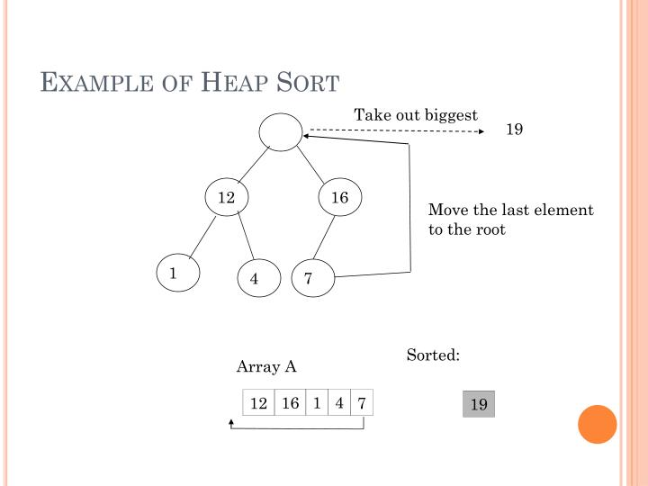 Example of Heap Sort