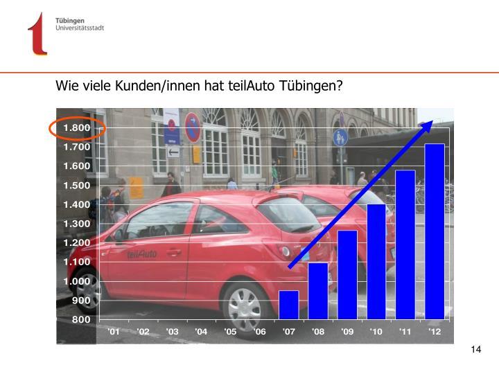 Wie viele Kunden/innen hat teilAuto Tübingen?