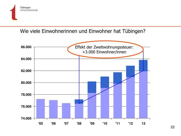 Wie viele Einwohnerinnen und Einwohner hat Tübingen?