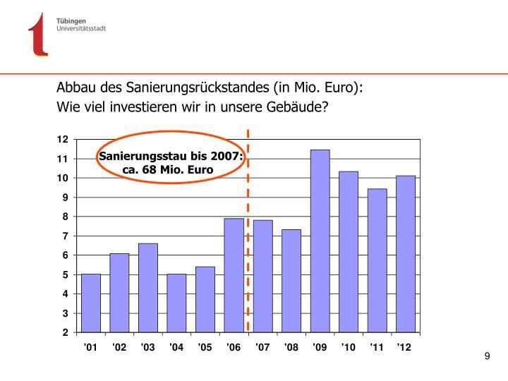 Abbau des Sanierungsrückstandes (in Mio. Euro):