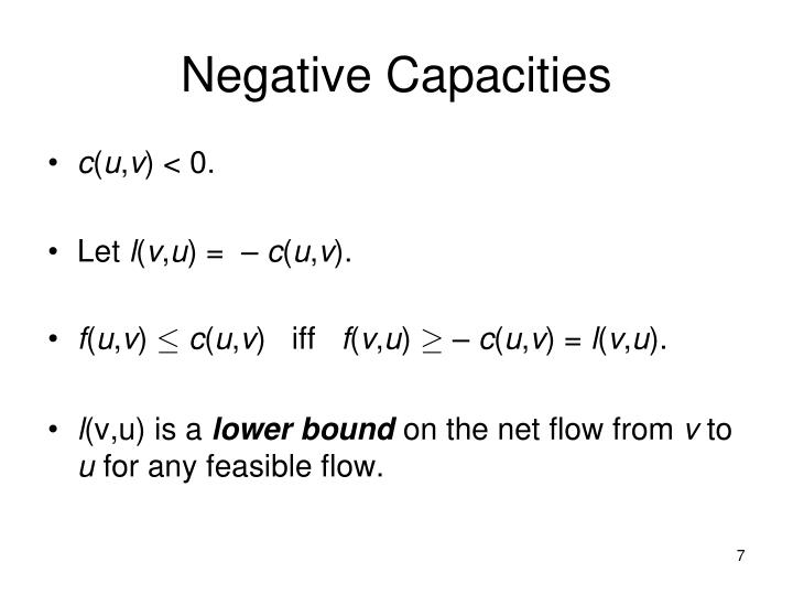 Negative Capacities